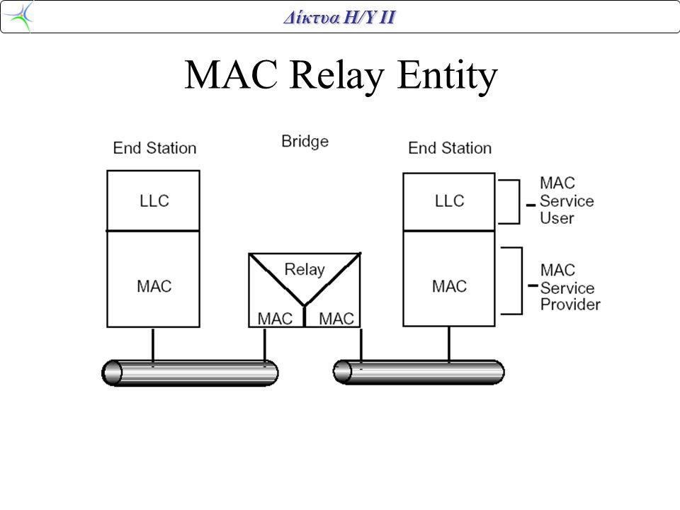 MAC Relay Entity