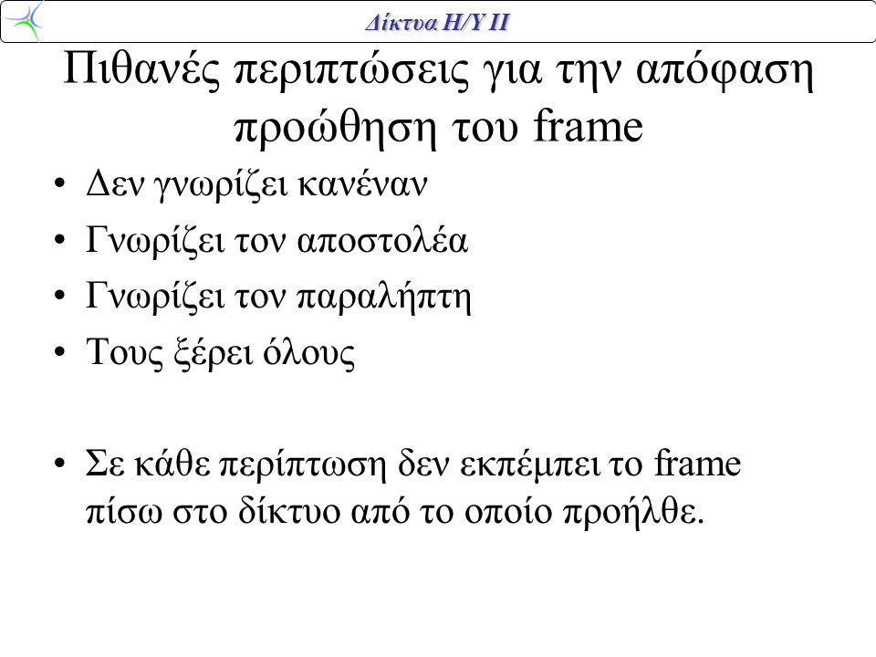Πιθανές περιπτώσεις για την απόφαση προώθηση του frame