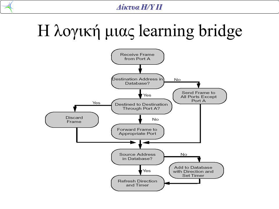 Η λογική μιας learning bridge