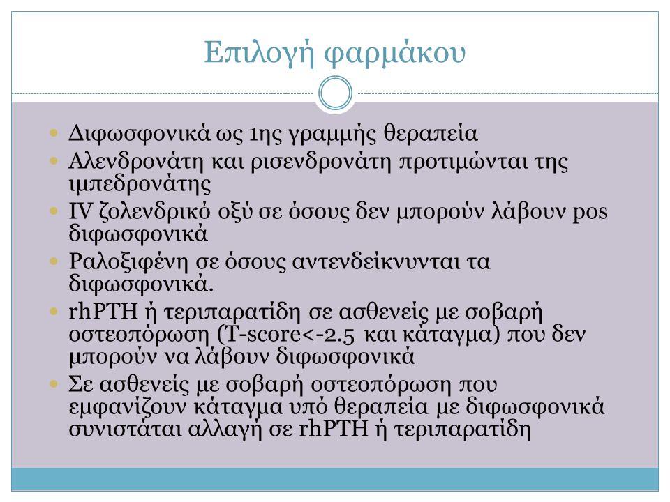 Επιλογή φαρμάκου Διφωσφονικά ως 1ης γραμμής θεραπεία