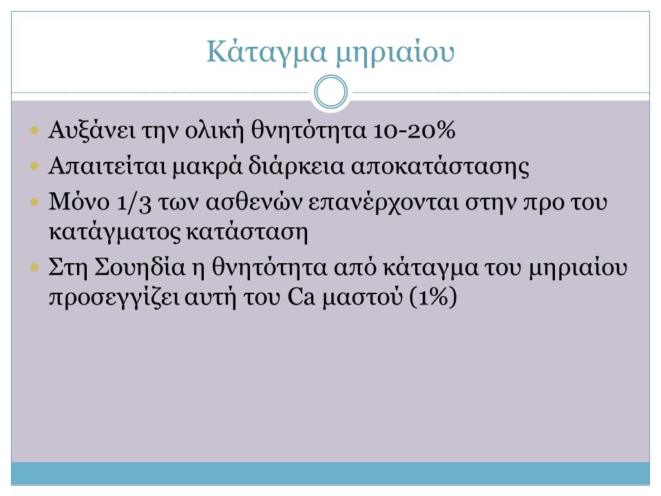 Κάταγμα μηριαίου Αυξάνει την ολική θνητότητα 10-20%