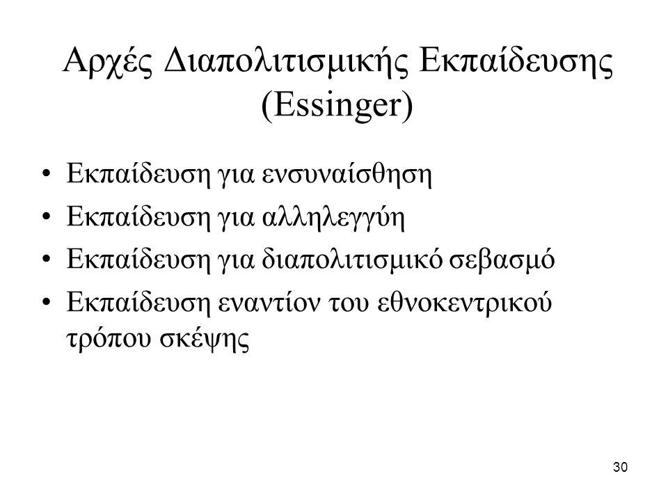 Αρχές Διαπολιτισμικής Εκπαίδευσης (Essinger)