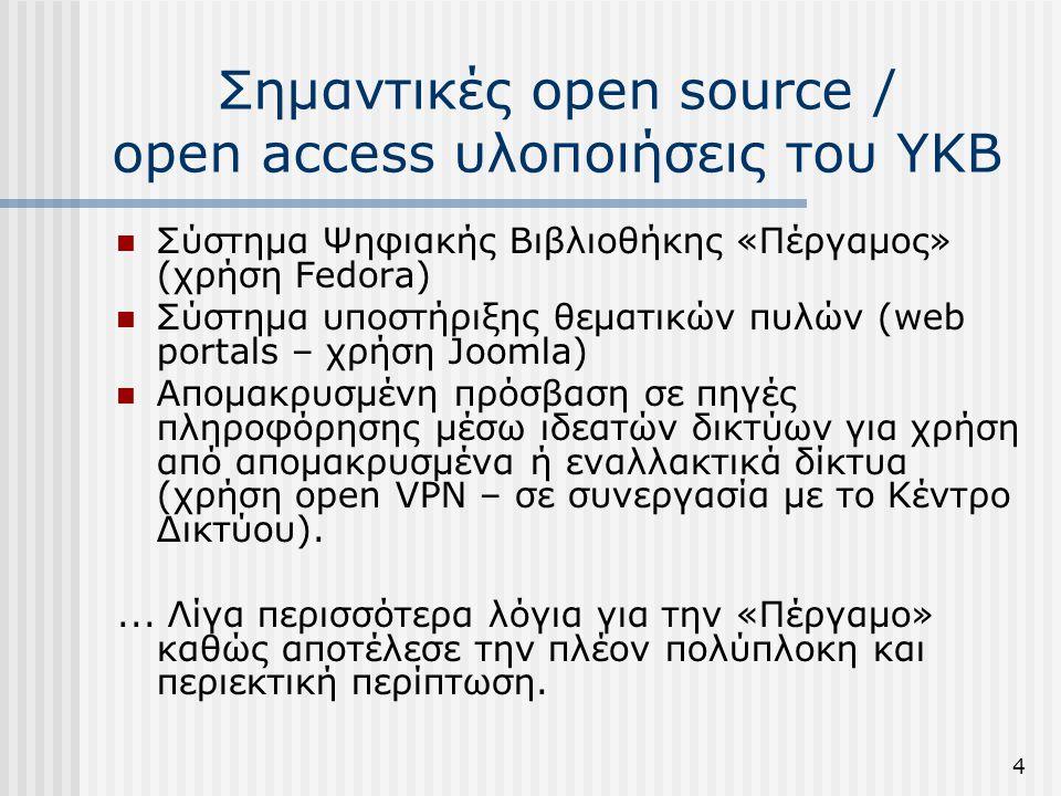 Σημαντικές open source / open access υλοποιήσεις του ΥΚΒ