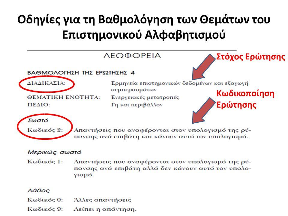Οδηγίες για τη Βαθμολόγηση των Θεμάτων του Επιστημονικού Αλφαβητισμού