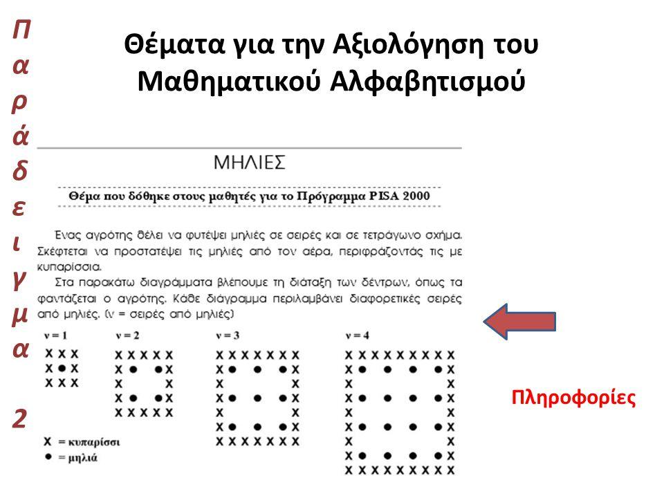 Θέματα για την Αξιολόγηση του Μαθηματικού Αλφαβητισμού
