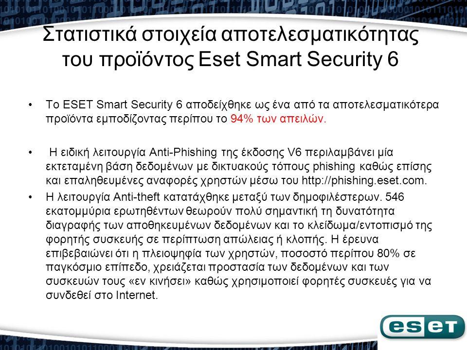 Στατιστικά στοιχεία αποτελεσματικότητας του προϊόντος Eset Smart Security 6