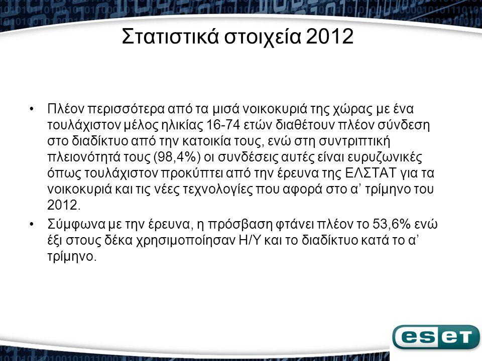 Στατιστικά στοιχεία 2012