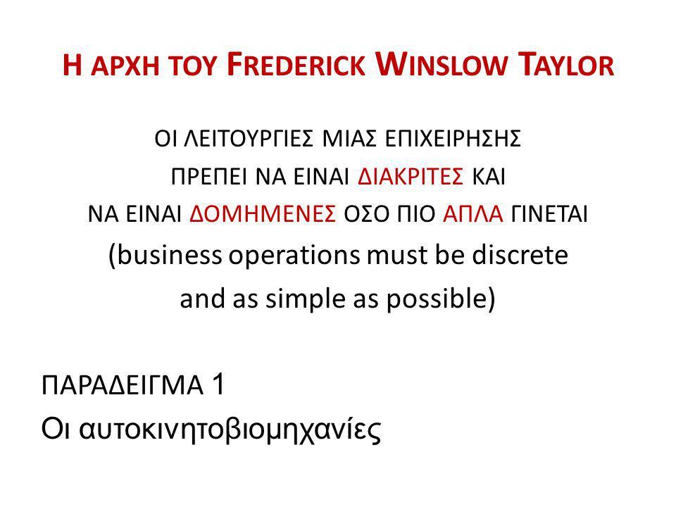 Η αρχη του Frederick Winslow Taylor