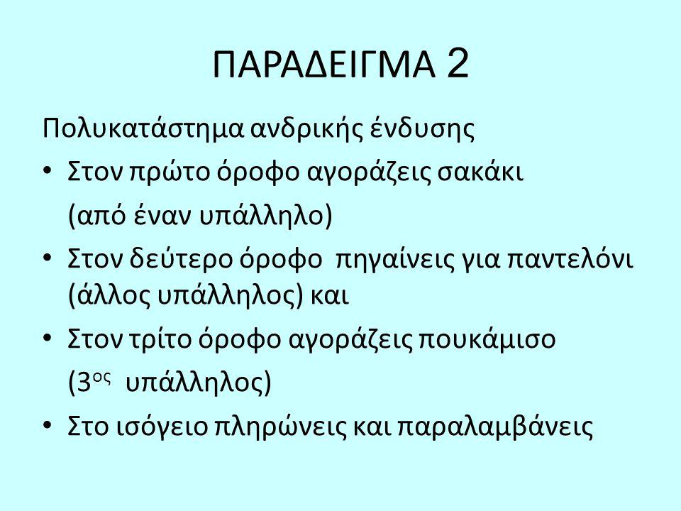 ΠΑΡΑΔΕΙΓΜΑ 2 Πολυκατάστημα ανδρικής ένδυσης