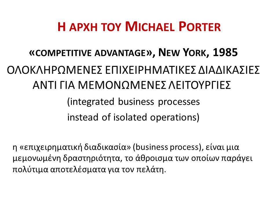 Η αρχη του Michael Porter