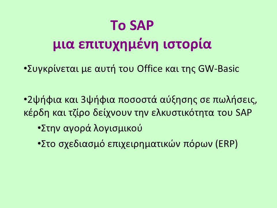 Tο SAP μια επιτυχημένη ιστορία