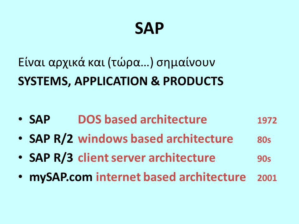 SAP Είναι αρχικά και (τώρα…) σημαίνουν SYSTEMS, APPLICATION & PRODUCTS