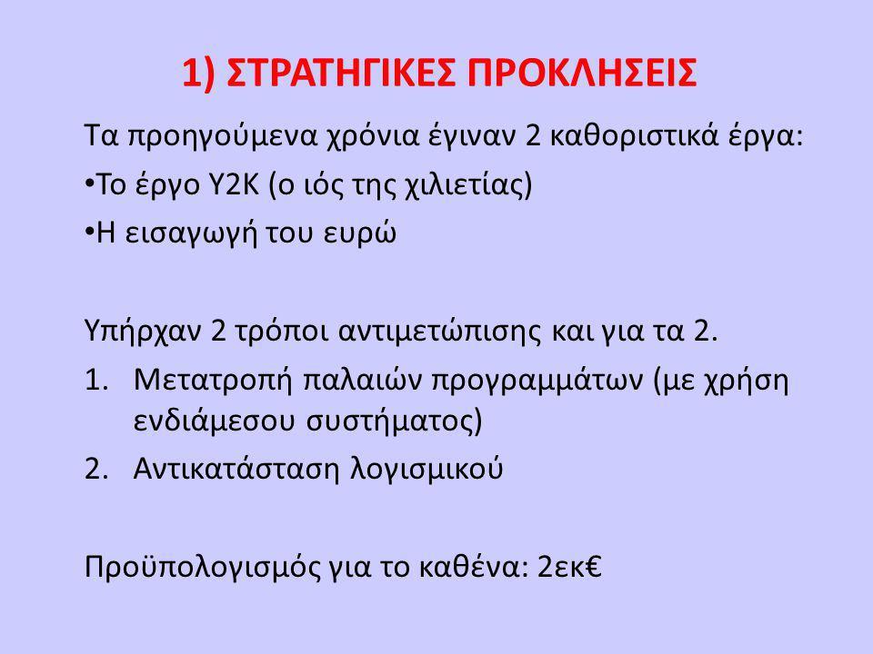1) ΣΤΡΑΤΗΓΙΚΕΣ ΠΡΟΚΛΗΣΕΙΣ