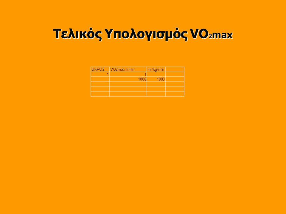 Τελικός Υπολογισμός VO2max