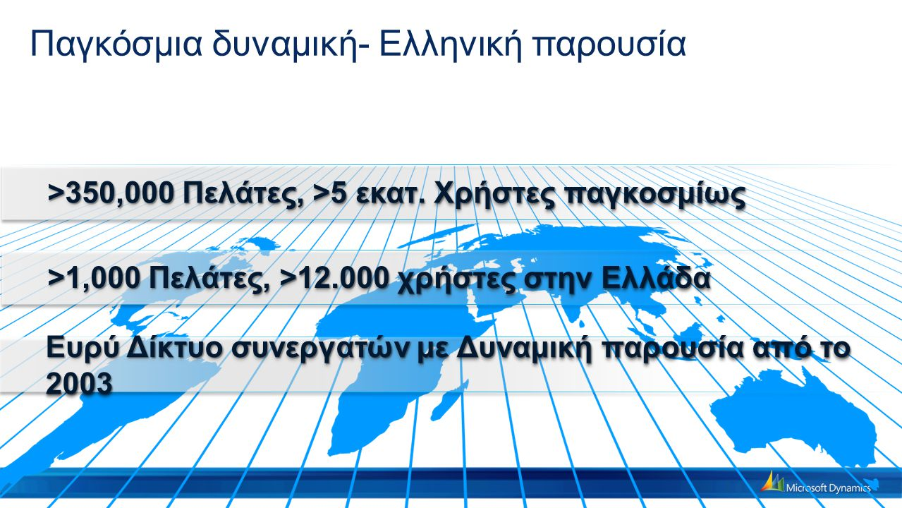 Παγκόσμια δυναμική- Ελληνική παρουσία