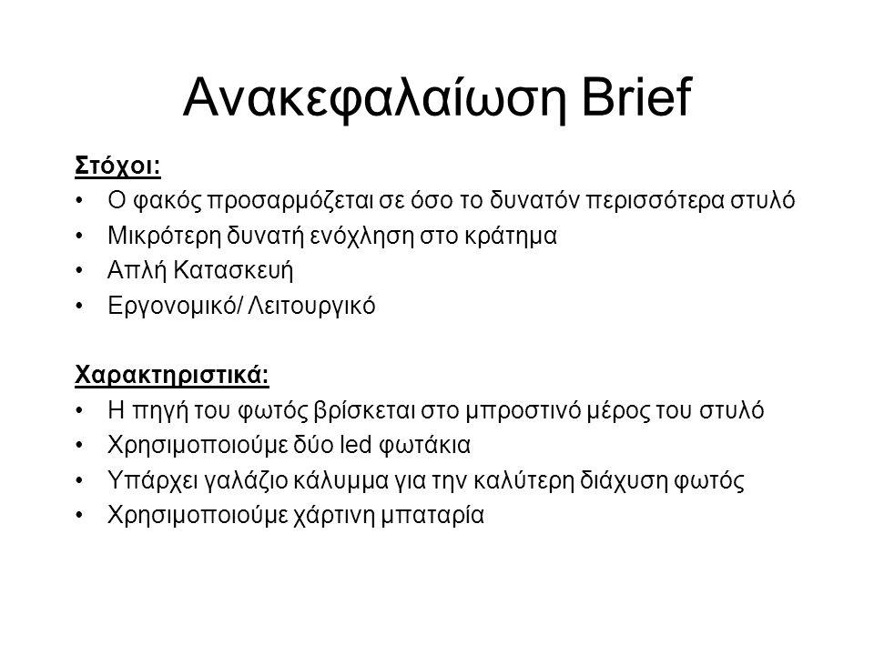 Ανακεφαλαίωση Brief Στόχοι: