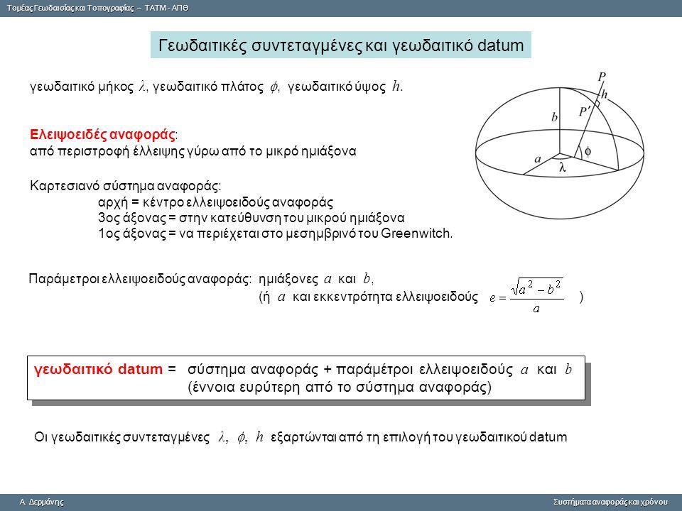 Γεωδαιτικές συντεταγμένες και γεωδαιτικό datum