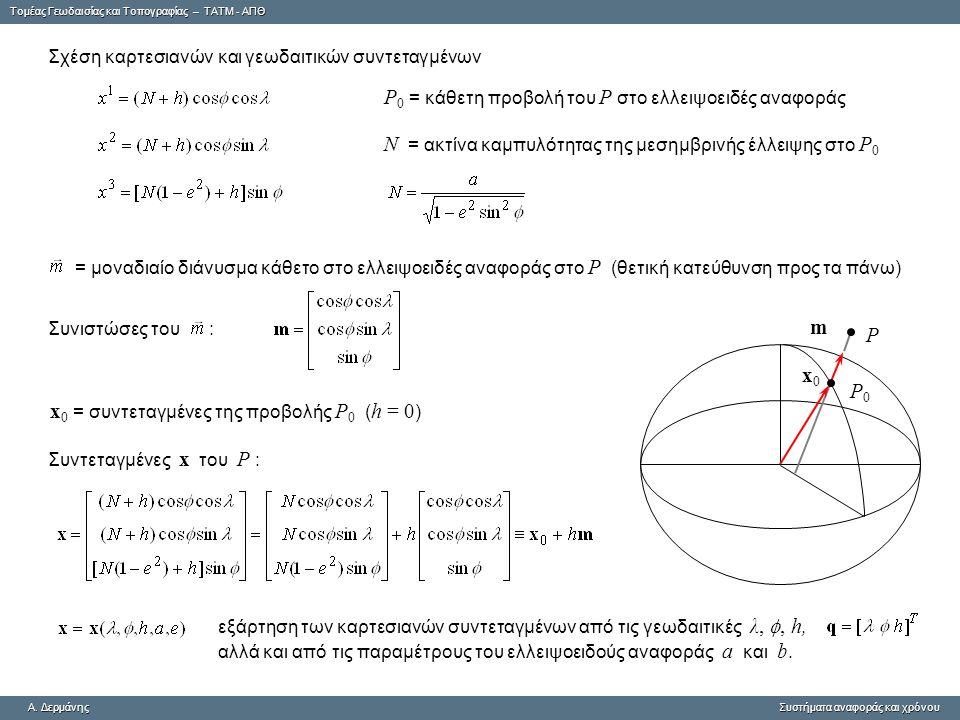 P0 = κάθετη προβολή του P στο ελλειψοειδές αναφοράς