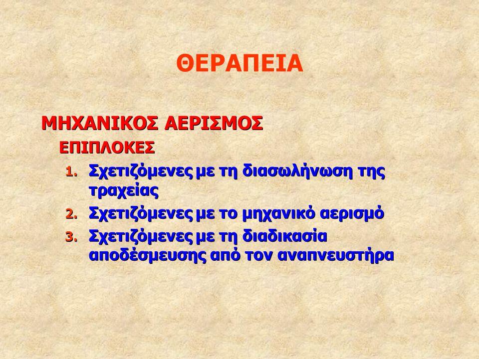 ΘΕΡΑΠΕΙΑ ΜΗΧΑΝΙΚΟΣ ΑΕΡΙΣΜΟΣ ΕΠΙΠΛΟΚΕΣ