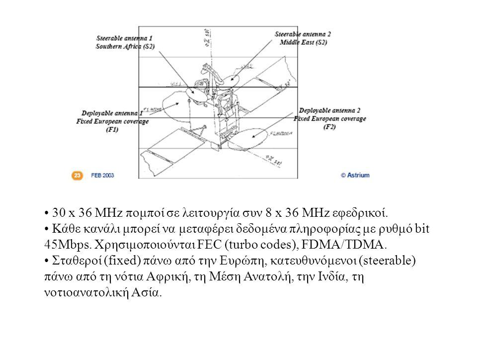 30 x 36 MHz πομποί σε λειτουργία συν 8 x 36 MHz εφεδρικοί.