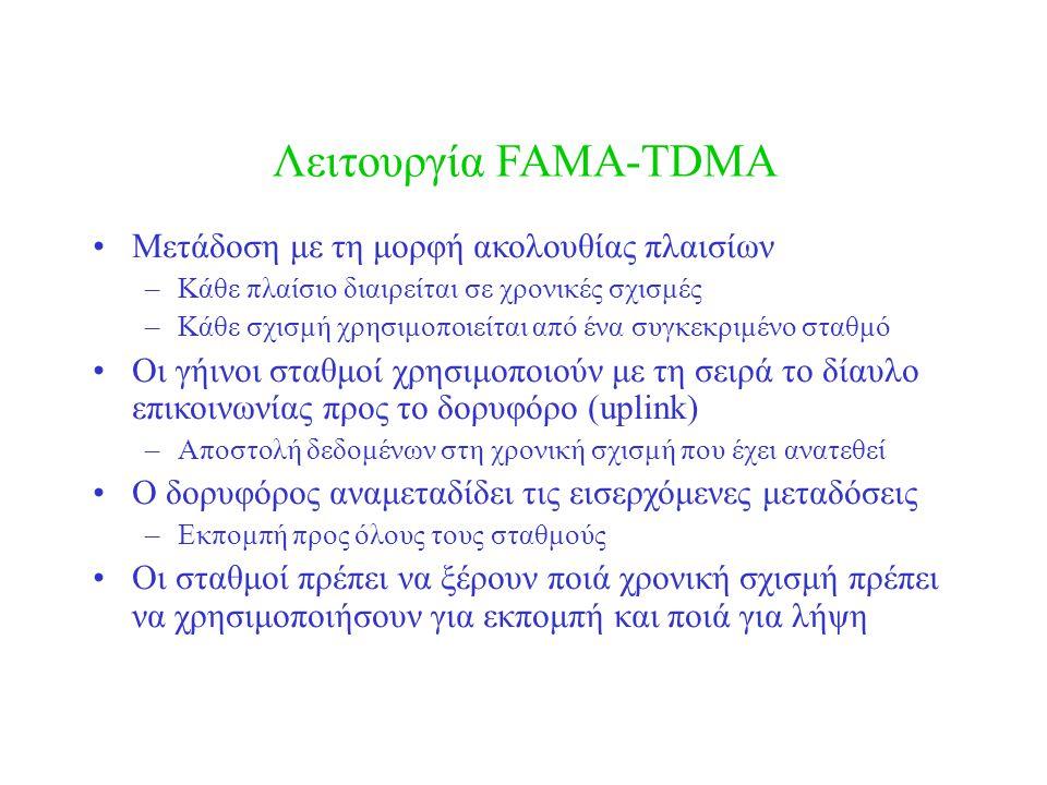 Λειτουργία FAMA-TDMA Μετάδοση με τη μορφή ακολουθίας πλαισίων