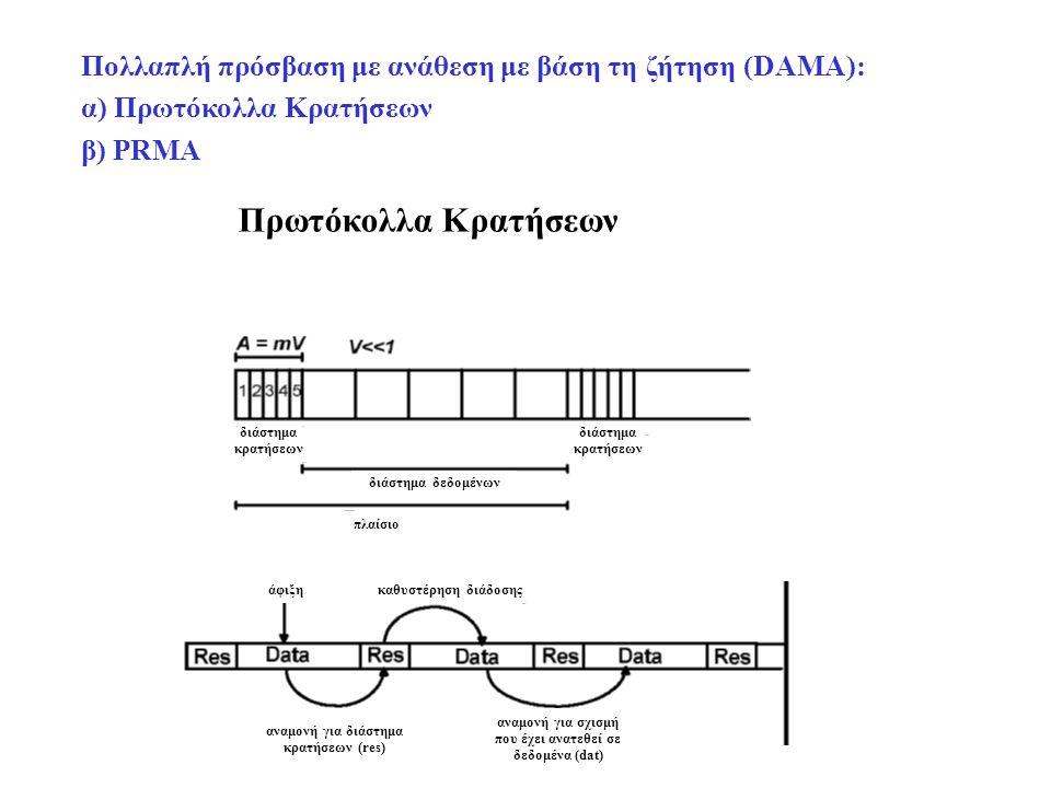 Πολλαπλή πρόσβαση με ανάθεση με βάση τη ζήτηση (DAMA):