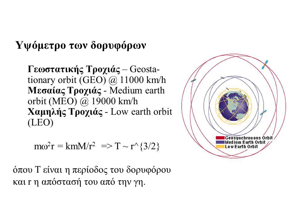 m2r = kmM/r2 => T ~ r^{3/2}