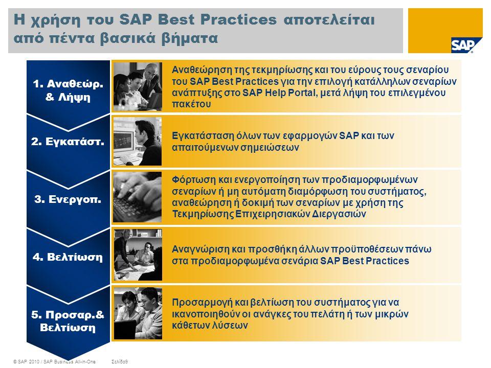 Η χρήση του SAP Best Practices αποτελείται από πέντα βασικά βήματα