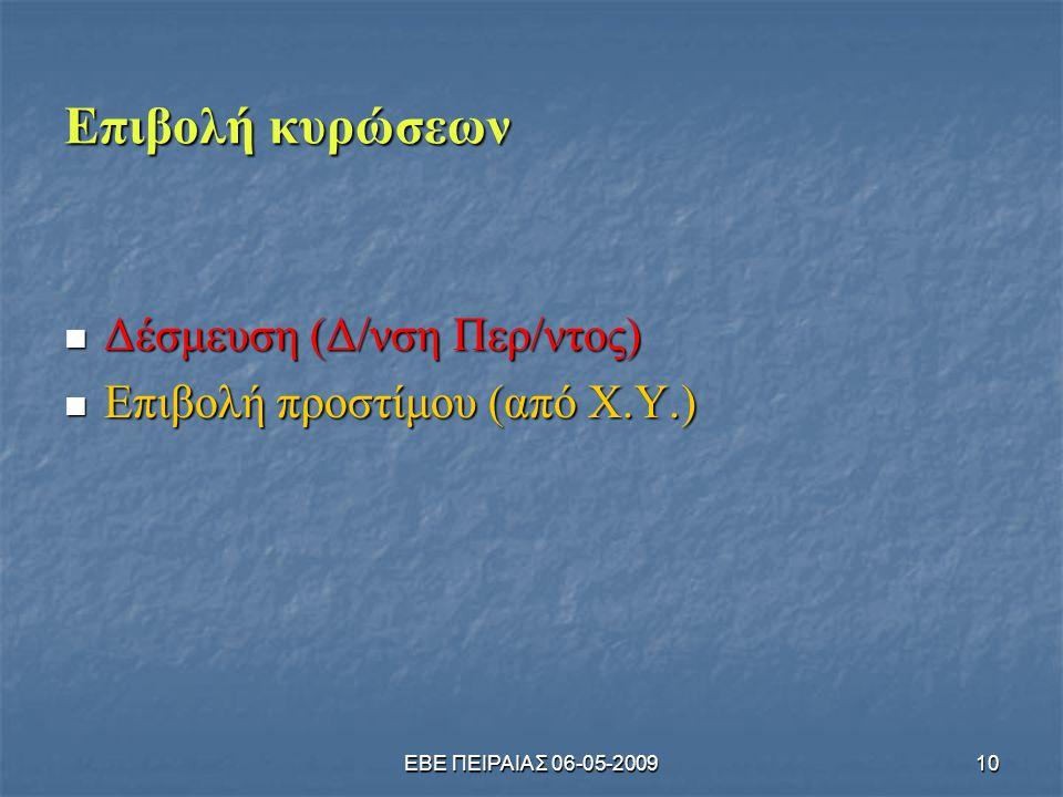 Επιβολή κυρώσεων Δέσμευση (Δ/νση Περ/ντος)