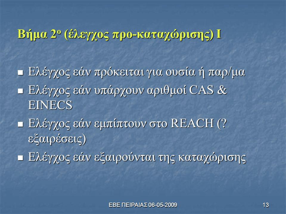 Βήμα 2ο (έλεγχος προ-καταχώρισης) Ι