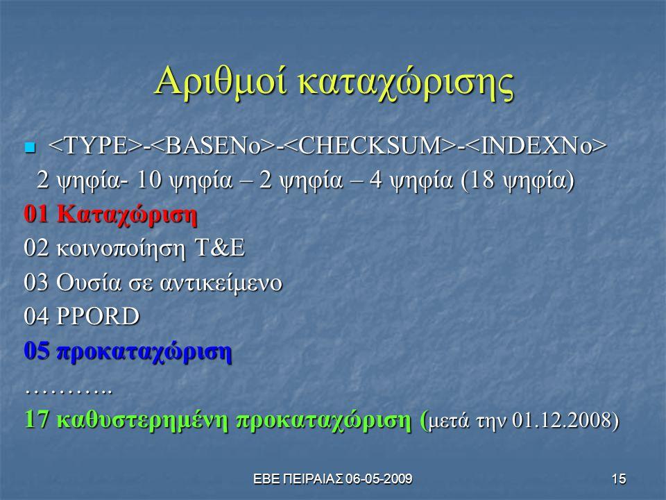 Αριθμοί καταχώρισης <TYPE>-<BASENo>-<CHECKSUM>-<INDEXNo> 2 ψηφία- 10 ψηφία – 2 ψηφία – 4 ψηφία (18 ψηφία)