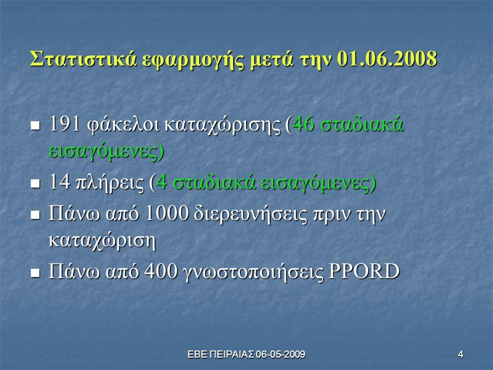 Στατιστικά εφαρμογής μετά την 01.06.2008