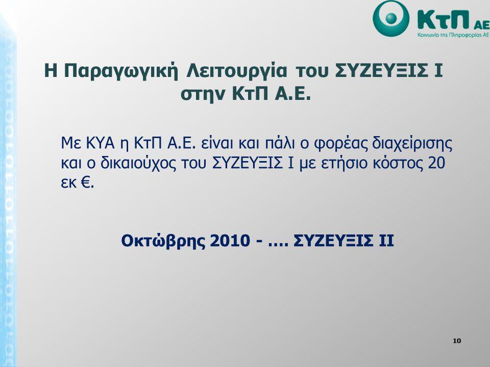 Η Παραγωγική Λειτουργία του ΣΥΖΕΥΞΙΣ Ι Οκτώβρης 2010 - …. ΣΥΖΕΥΞΙΣ ΙΙ