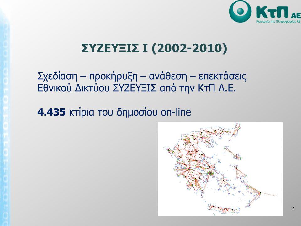 ΣΥΖΕΥΞΙΣ Ι (2002-2010) Σχεδίαση – προκήρυξη – ανάθεση – επεκτάσεις