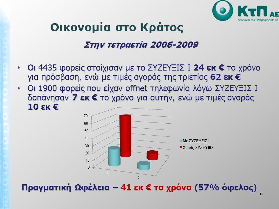 Οικονομία στο Κράτος Στην τετραετία 2006-2009