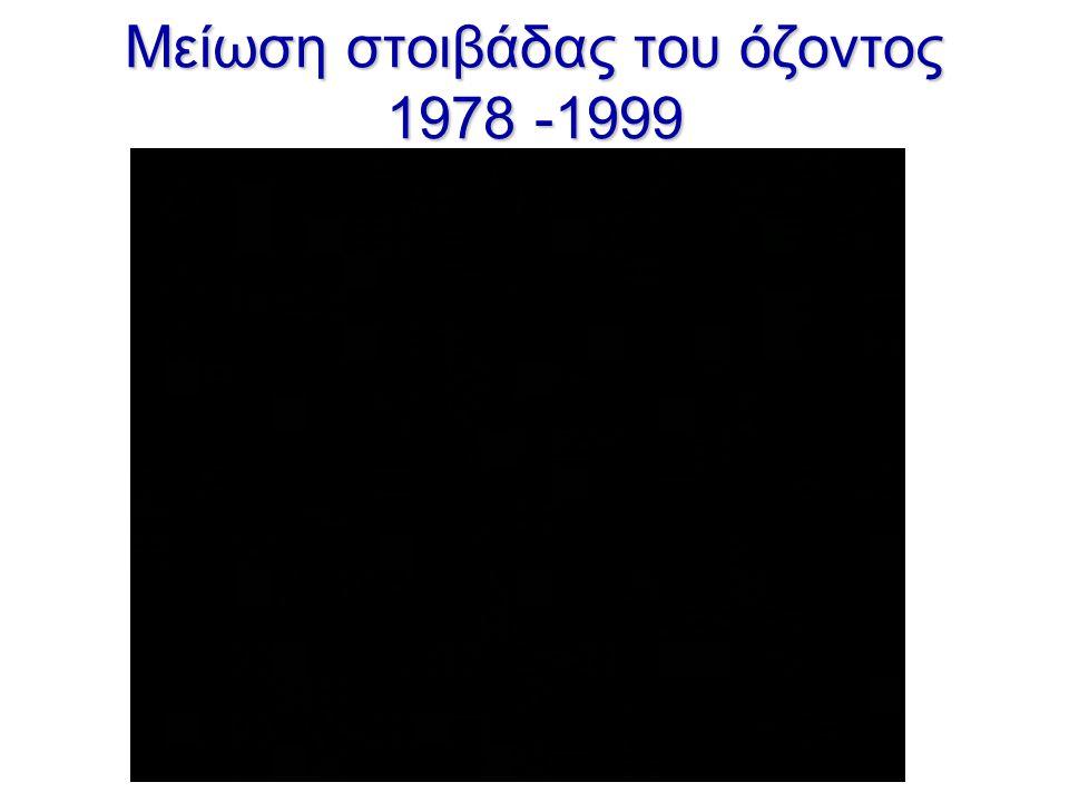 Μείωση στοιβάδας του όζοντος 1978 -1999