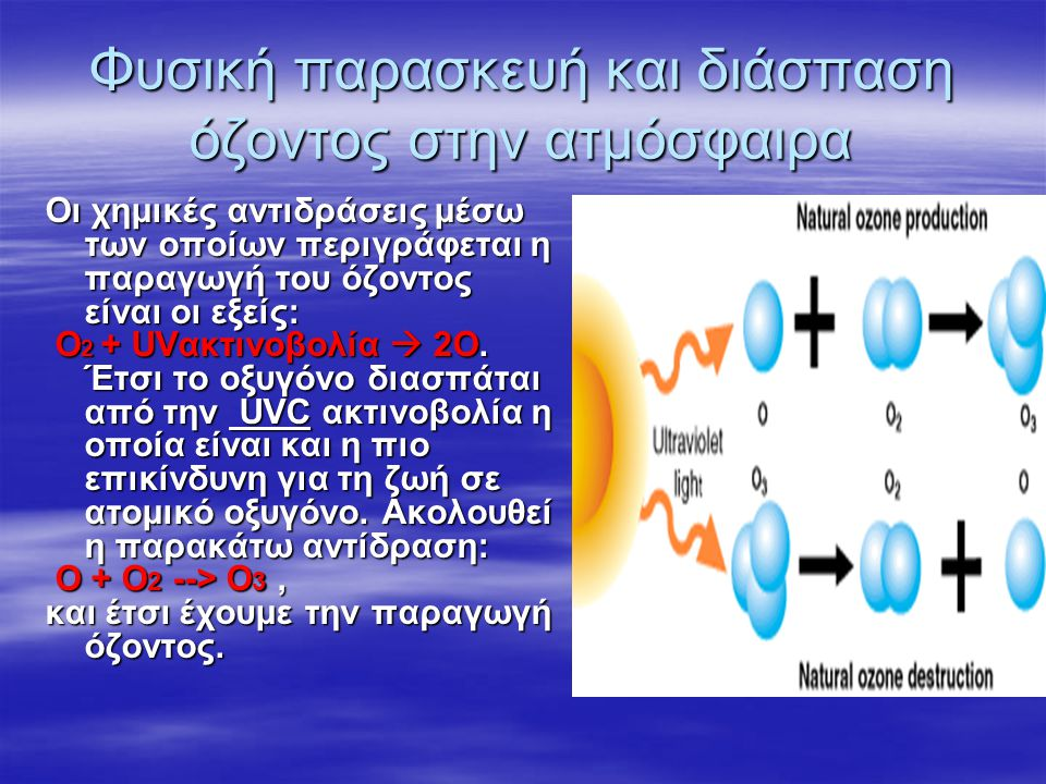 Φυσική παρασκευή και διάσπαση όζοντος στην ατμόσφαιρα