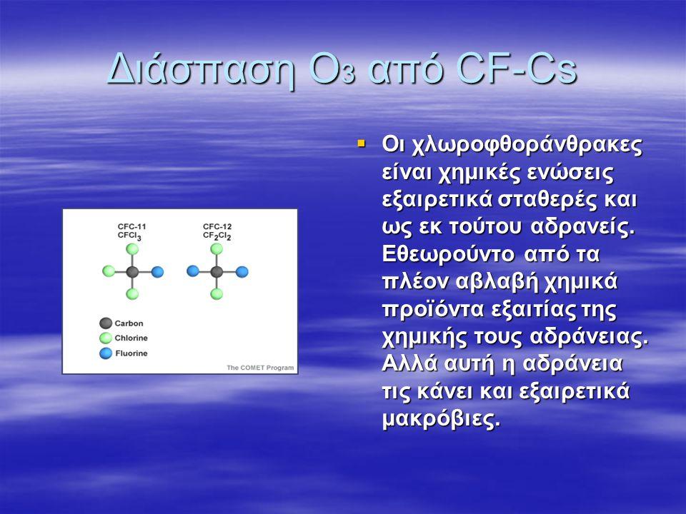 Διάσπαση Ο3 από CF-Cs