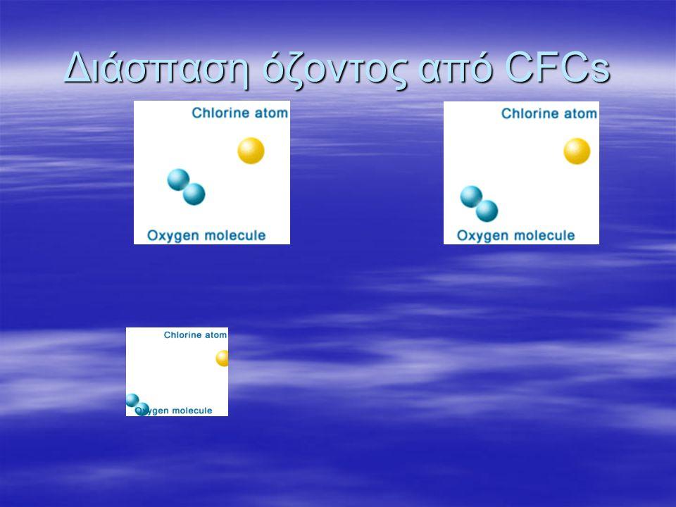Διάσπαση όζοντος από CFCs