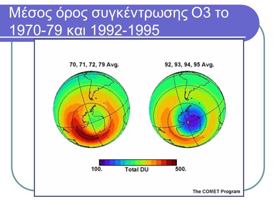 Μέσος όρος συγκέντρωσης Ο3 το 1970-79 και 1992-1995