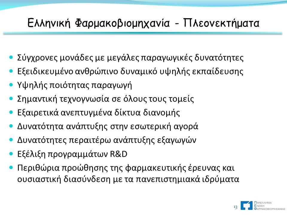 Ελληνική Φαρμακοβιομηχανία - Πλεονεκτήματα