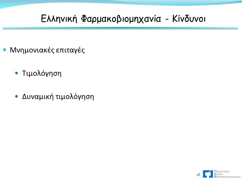 Ελληνική Φαρμακοβιομηχανία - Κίνδυνοι