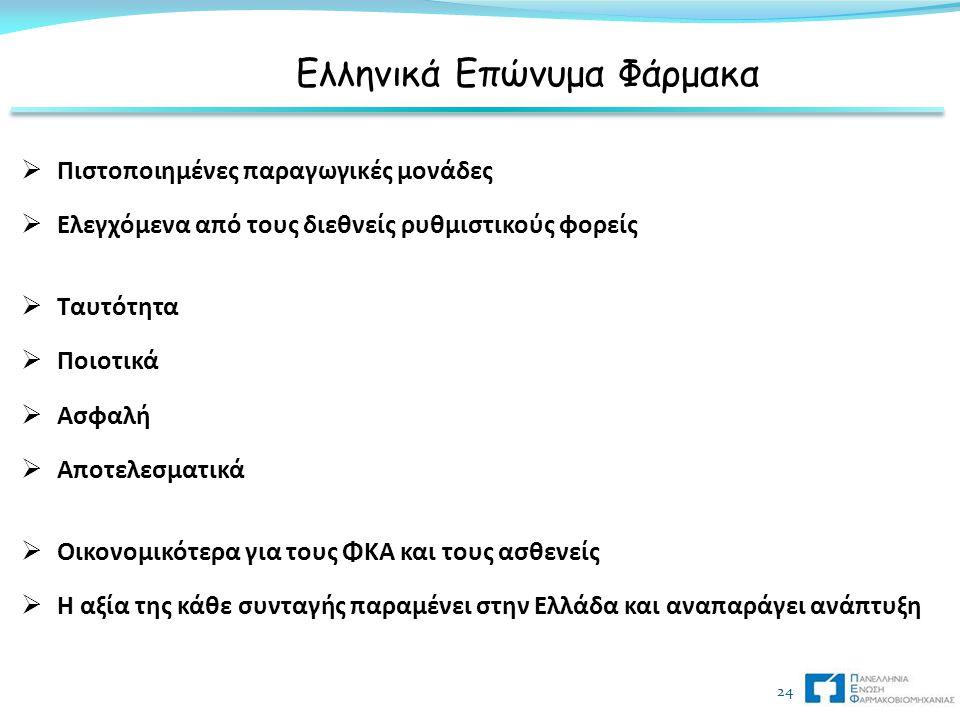Ελληνικά Επώνυμα Φάρμακα