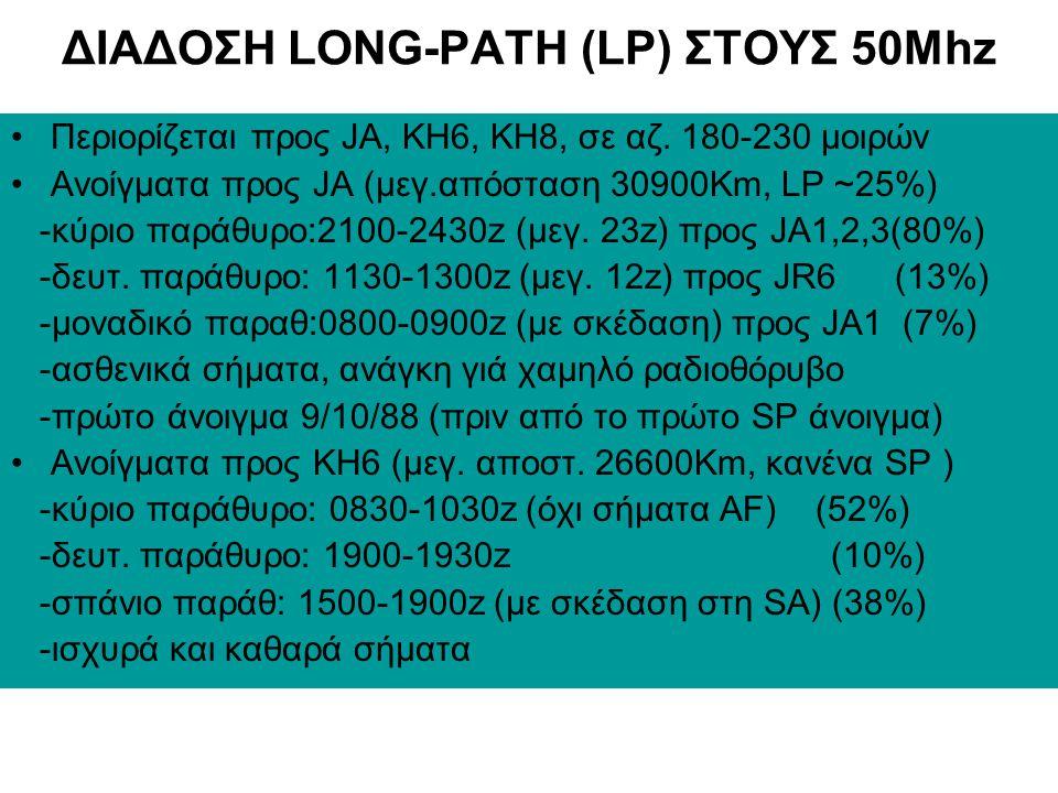 ΔΙΑΔΟΣΗ LONG-PATH (LP) ΣΤΟΥΣ 50Mhz