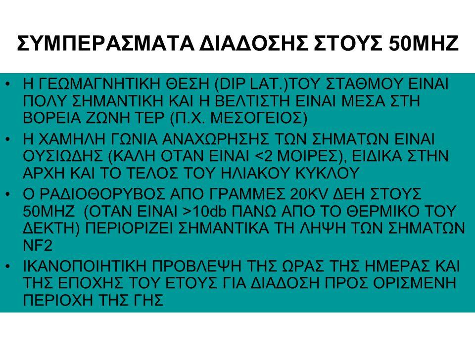 ΣΥΜΠΕΡΑΣΜΑΤΑ ΔΙΑΔΟΣΗΣ ΣΤΟΥΣ 50MΗΖ