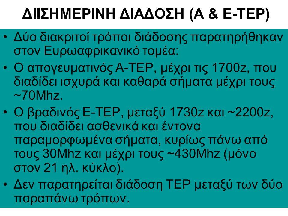 ΔΙΙΣΗΜΕΡΙΝΗ ΔΙΑΔΟΣΗ (A & E-TEP)