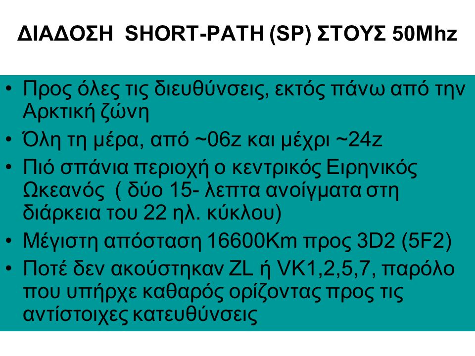 ΔΙΑΔΟΣΗ SHORT-PATH (SP) ΣΤΟΥΣ 50Mhz