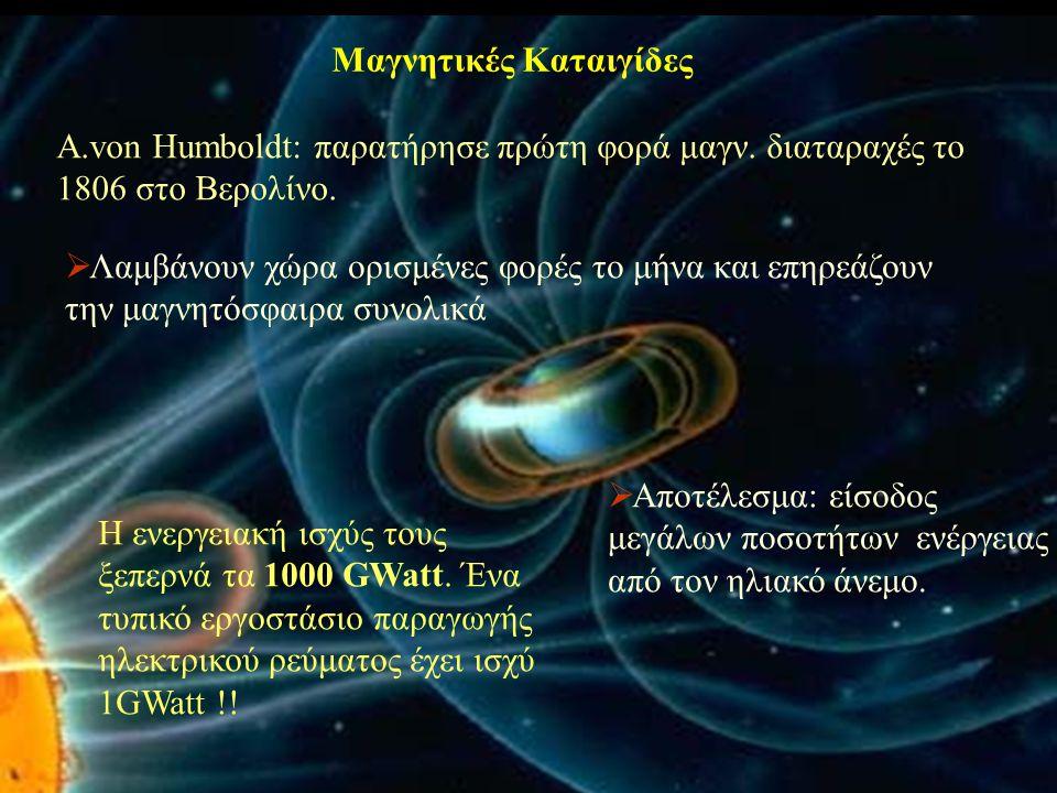 Μαγνητικές Καταιγίδες