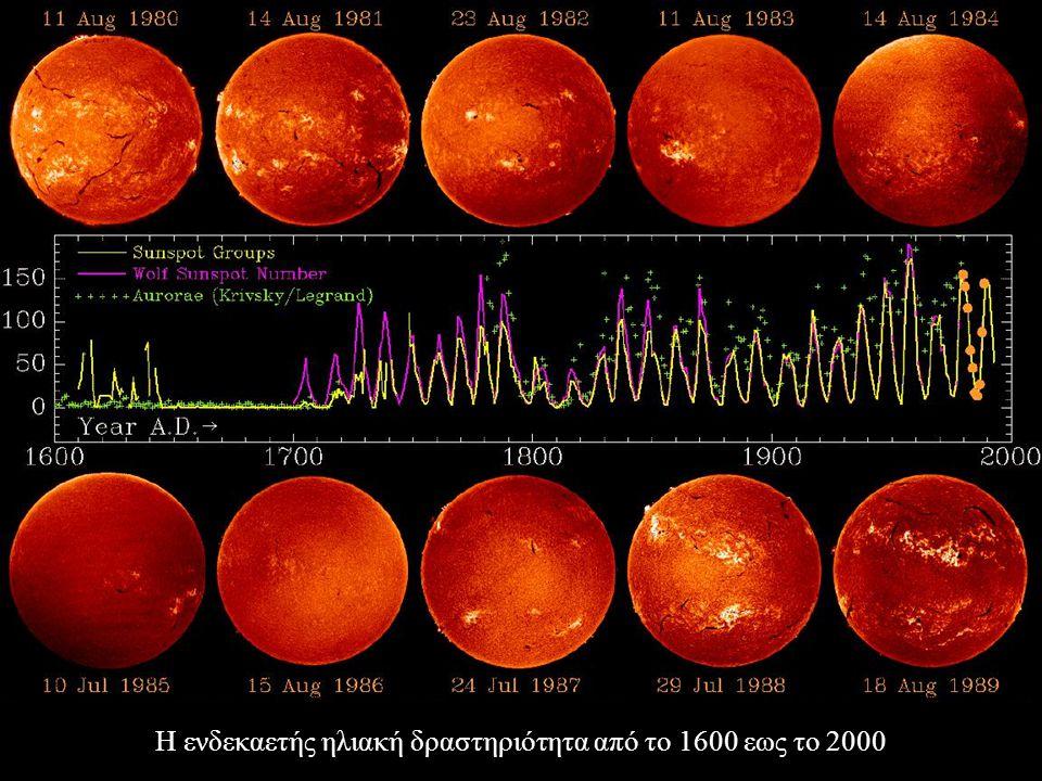 Η ενδεκαετής ηλιακή δραστηριότητα από το 1600 εως το 2000