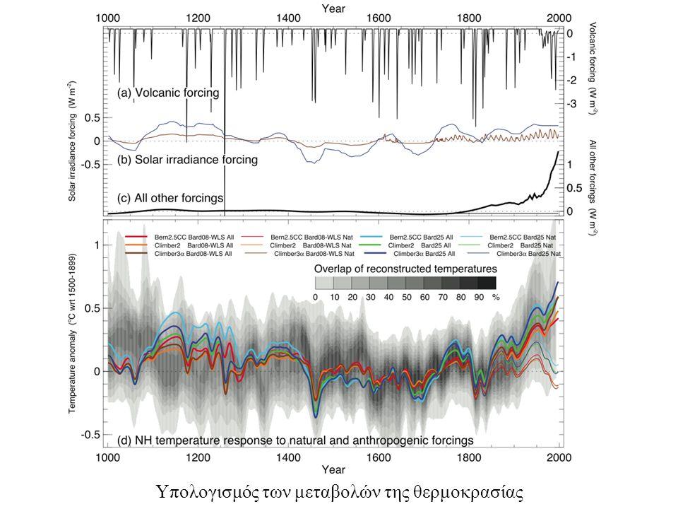 Υπολογισμός των μεταβολών της θερμοκρασίας